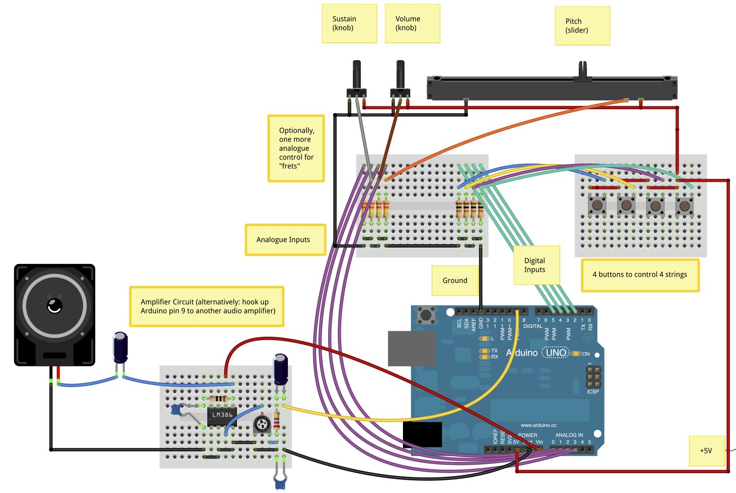 arduinitar bb diagram augmented instruments laboratory, c4dm arduinitar control4 wiring schematic at bakdesigns.co